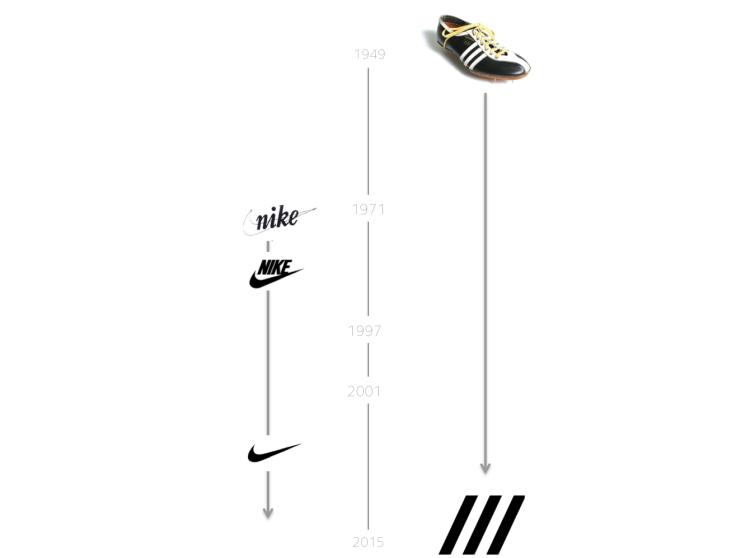 Adidas_Timeline2